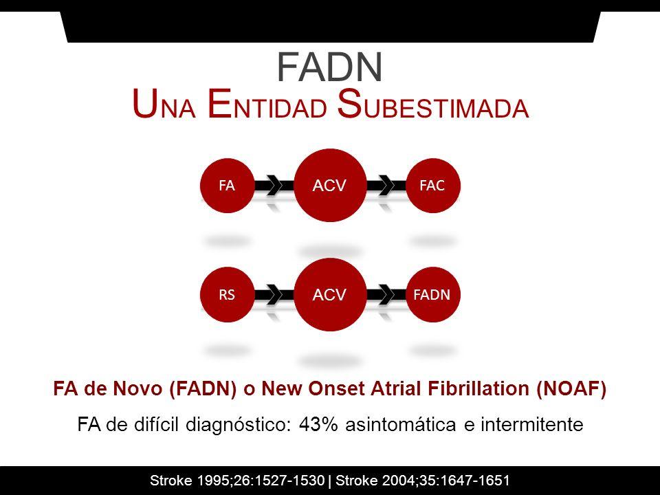 Stroke 1995;26:1527-1530 | Stroke 2004;35:1647-1651 FA de Novo (FADN) o New Onset Atrial Fibrillation (NOAF) FA de difícil diagnóstico: 43% asintomáti