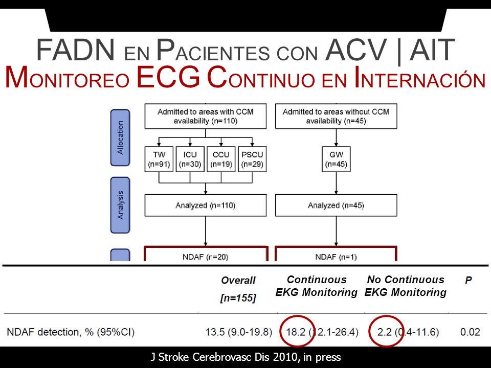 J Stroke Cerebrovasc Dis 2010, in press Continuous EKG Monitoring No Continuous EKG Monitoring FADN EN P ACIENTES CON ACV | AIT M ONITOREO ECG C ONTIN