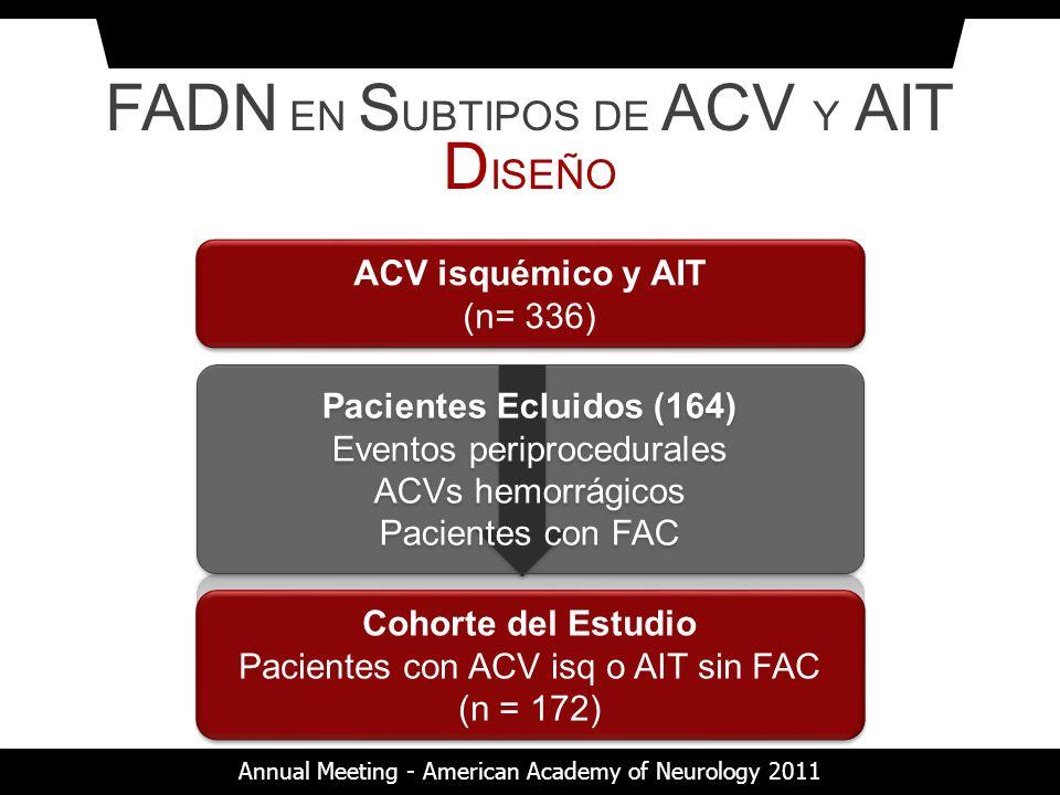 ACV isquémico y AIT (n= 336) ACV isquémico y AIT (n= 336) Cohorte del Estudio Pacientes con ACV isq o AIT sin FAC (n = 172) Cohorte del Estudio Pacien