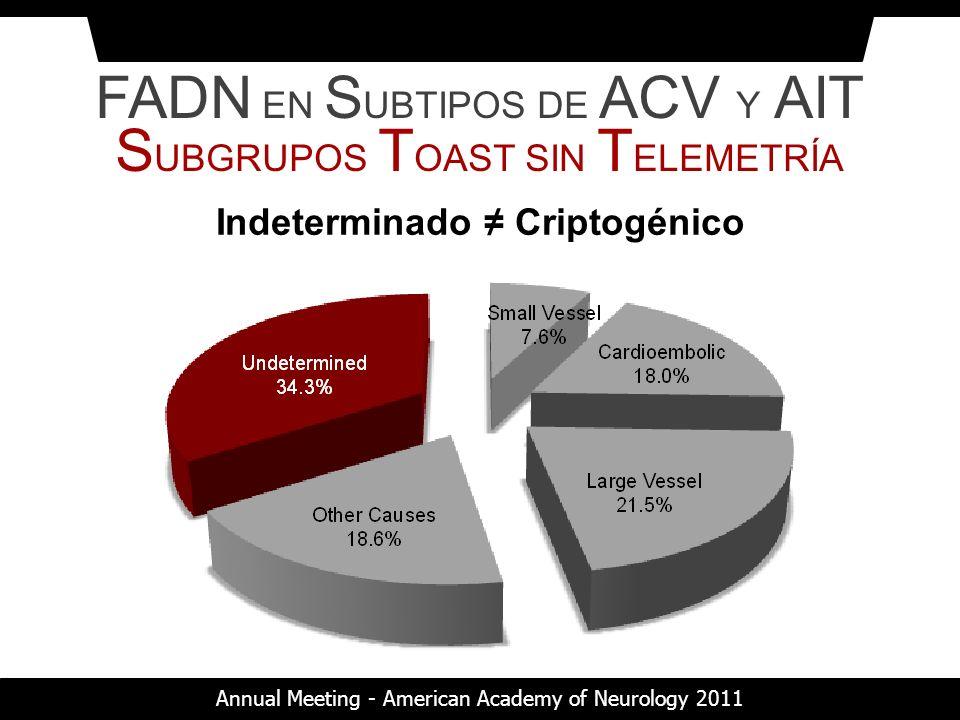 FADN EN S UBTIPOS DE ACV Y AIT S UBGRUPOS T OAST SIN T ELEMETRÍA Indeterminado Criptogénico Annual Meeting - American Academy of Neurology 2011
