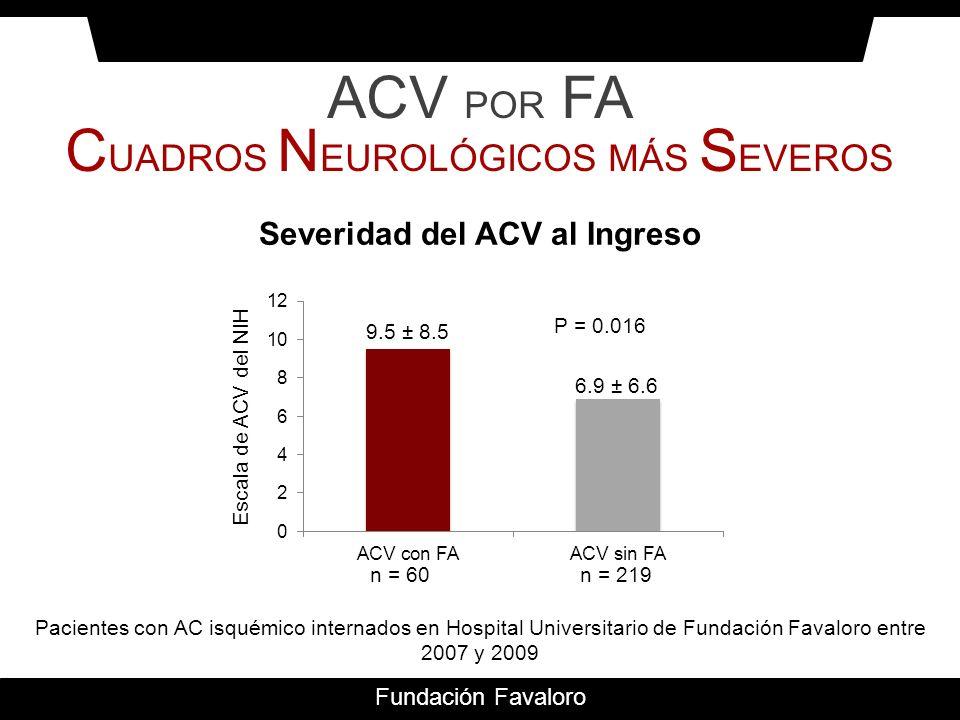 ACV POR FA C UADROS N EUROLÓGICOS MÁS S EVEROS Severidad del ACV al Ingreso Fundación Favaloro Escala de ACV del NIH P = 0.016 n = 60n = 219 Pacientes