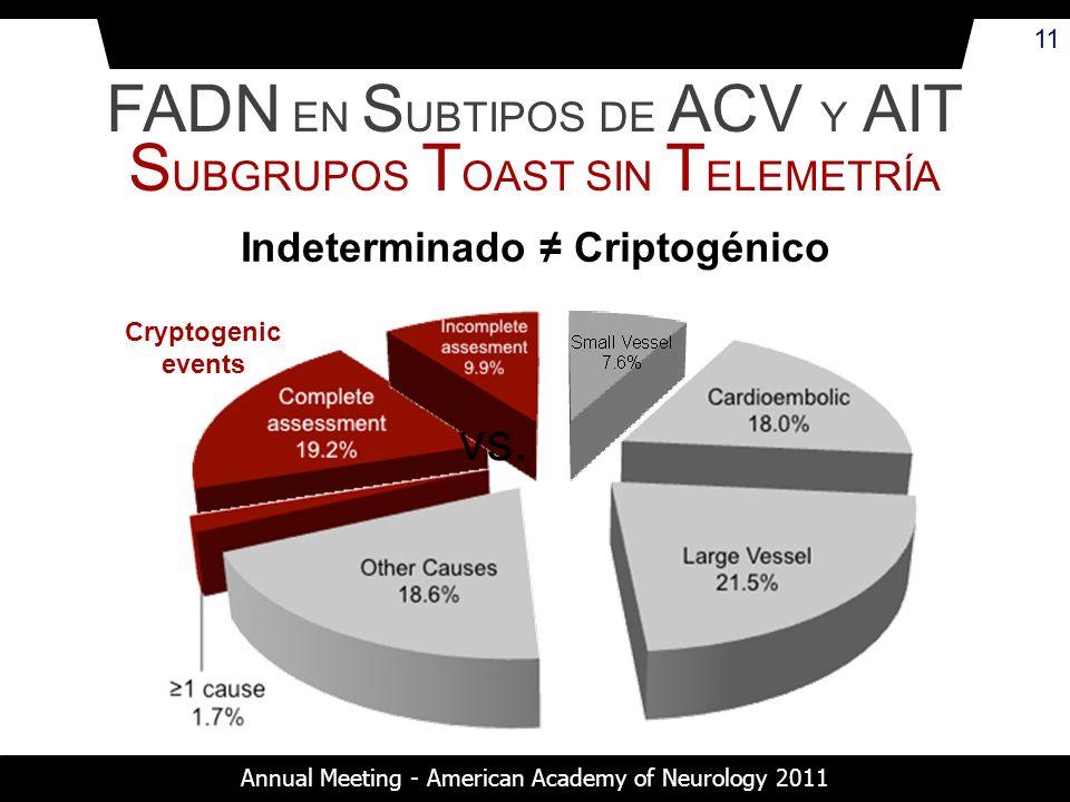 Cryptogenic events 11 vs. FADN EN S UBTIPOS DE ACV Y AIT S UBGRUPOS T OAST SIN T ELEMETRÍA Indeterminado Criptogénico Annual Meeting - American Academ