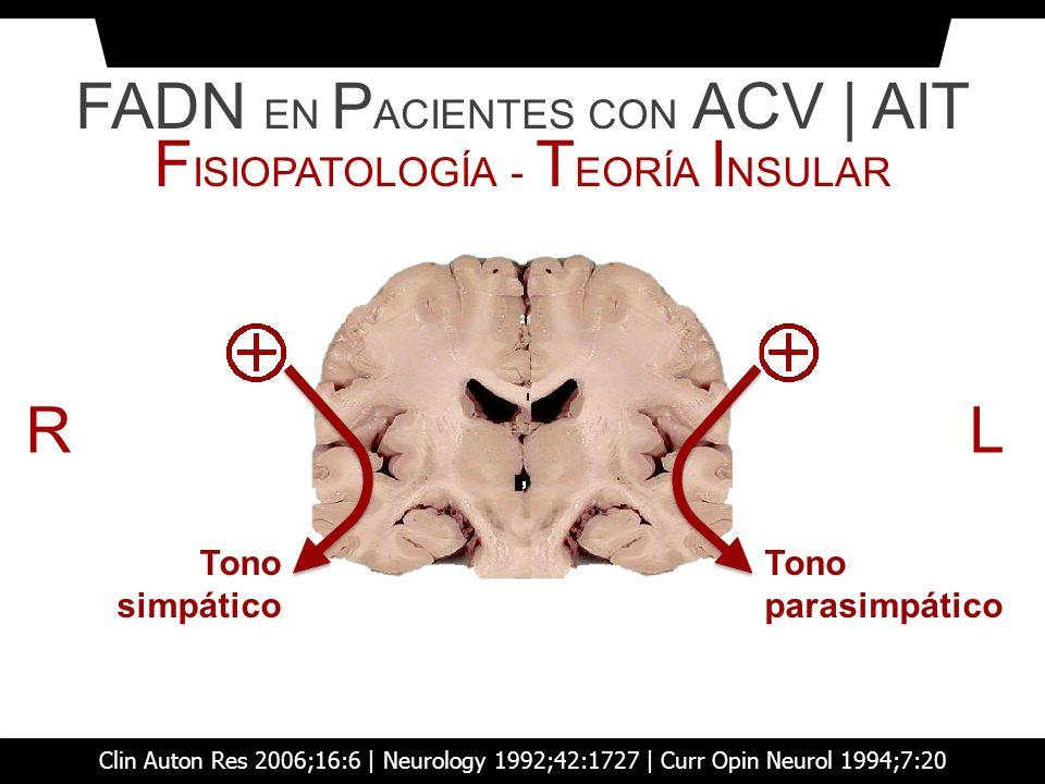 FADN EN P ACIENTES CON ACV | AIT F ISIOPATOLOGÍA - T EORÍA I NSULAR RL Tono simpático Tono parasimpático Clin Auton Res 2006;16:6 | Neurology 1992;42: