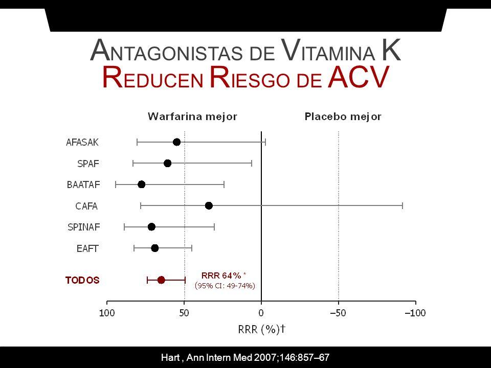 Hart, Ann Intern Med 2007;146:857–67 A NTAGONISTAS DE V ITAMINA K R EDUCEN R IESGO DE ACV