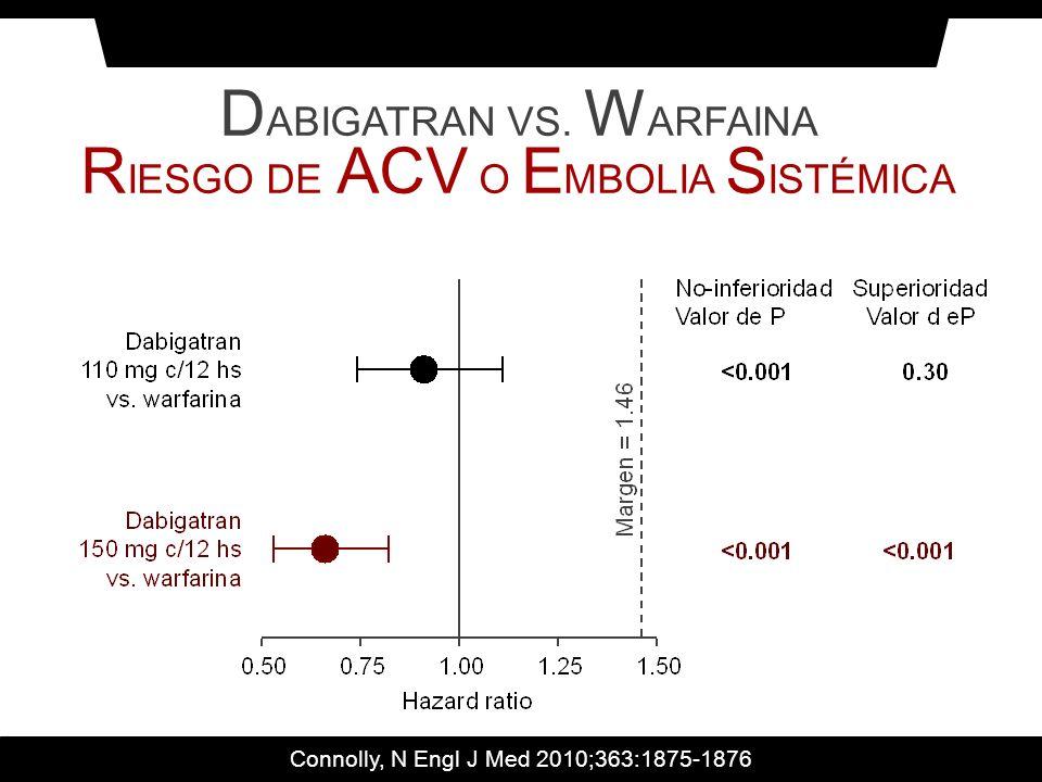 J Stroke Cerebrovasc Dis 2010, in press FADN EN P ACIENTES CON ACV | AIT M ONITOREO ECG C ONTINUO EN I NTERNACIÓN VARIABLECOEFICIENTEODDS RATIO (IC 95%)p Tamaño del infarto cerebral1.373.9 (1.3–11.8)0.01 Diabetes mellitus1.343.8 (1.3–11.4)0.02 Factores Asociados a FADN Análisis de Regresión Logística Múltiple Ajustado por edad, sexo, NIHSS score, hipertensión arterial, FEVI <30%, dilatación de AI y origen posprocedural del evento