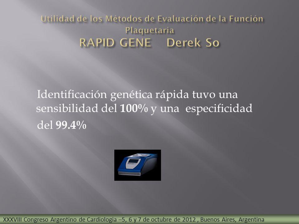 Identificación genética rápida tuvo una sensibilidad del 100% y una especificidad del 99.4% XXXVIII Congreso Argentino de Cardiologia –5, 6 y 7 de oct