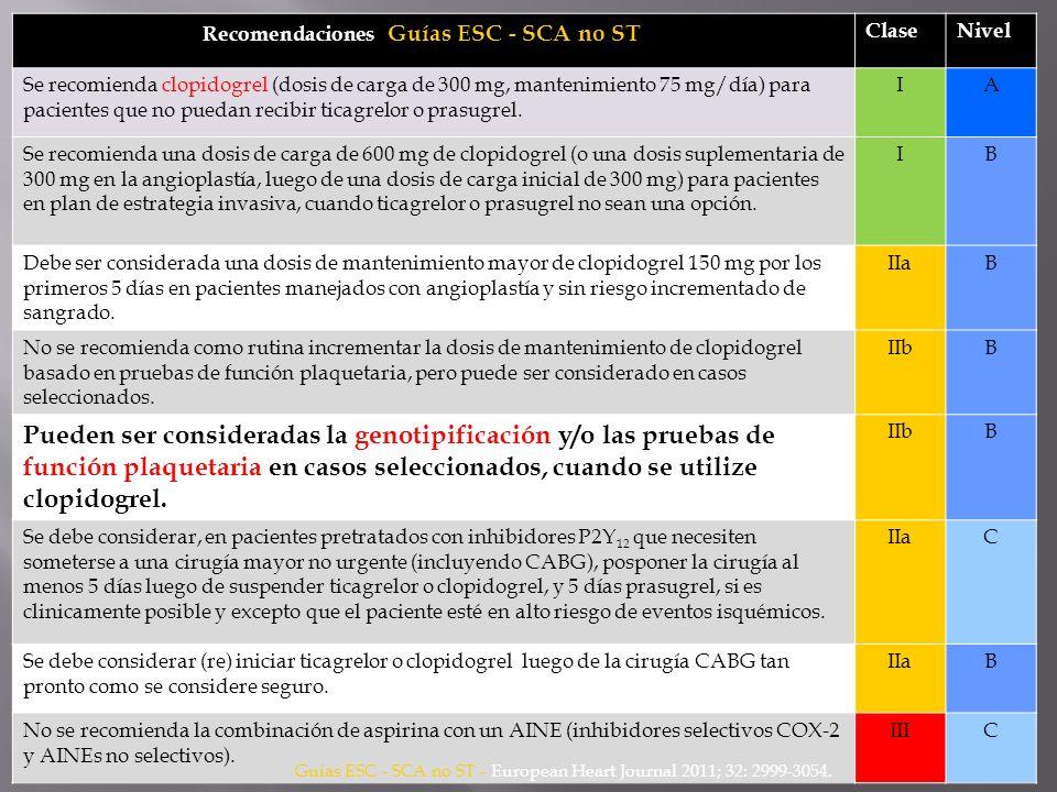 Recomendaciones Guías ESC - SCA no ST ClaseNivel Se recomienda clopidogrel (dosis de carga de 300 mg, mantenimiento 75 mg/día) para pacientes que no p