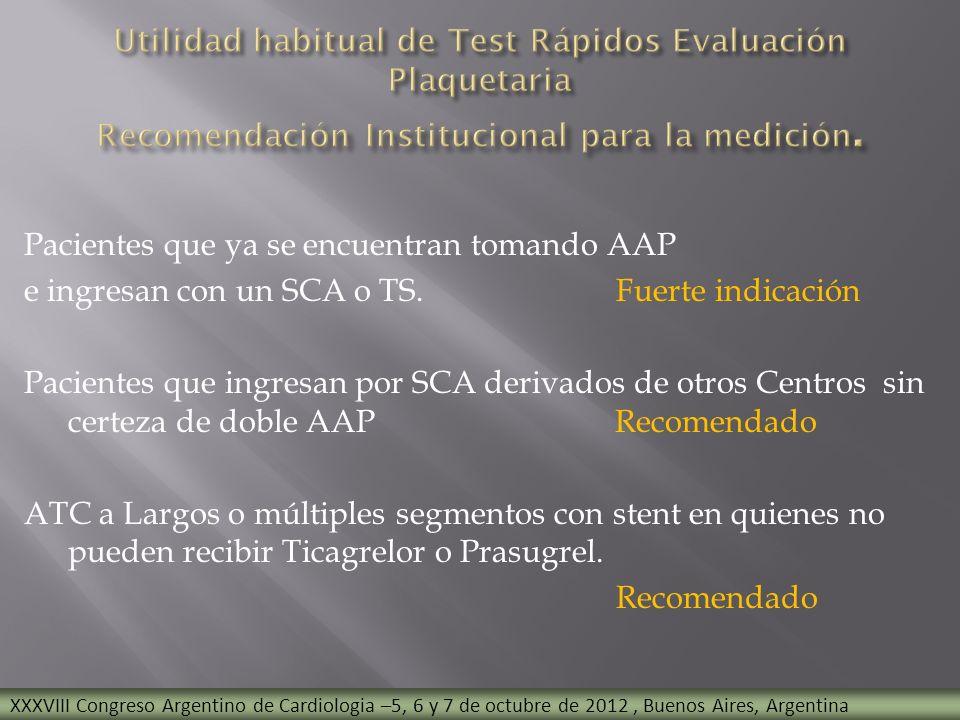 Pacientes que ya se encuentran tomando AAP e ingresan con un SCA o TS. Fuerte indicación Pacientes que ingresan por SCA derivados de otros Centros sin