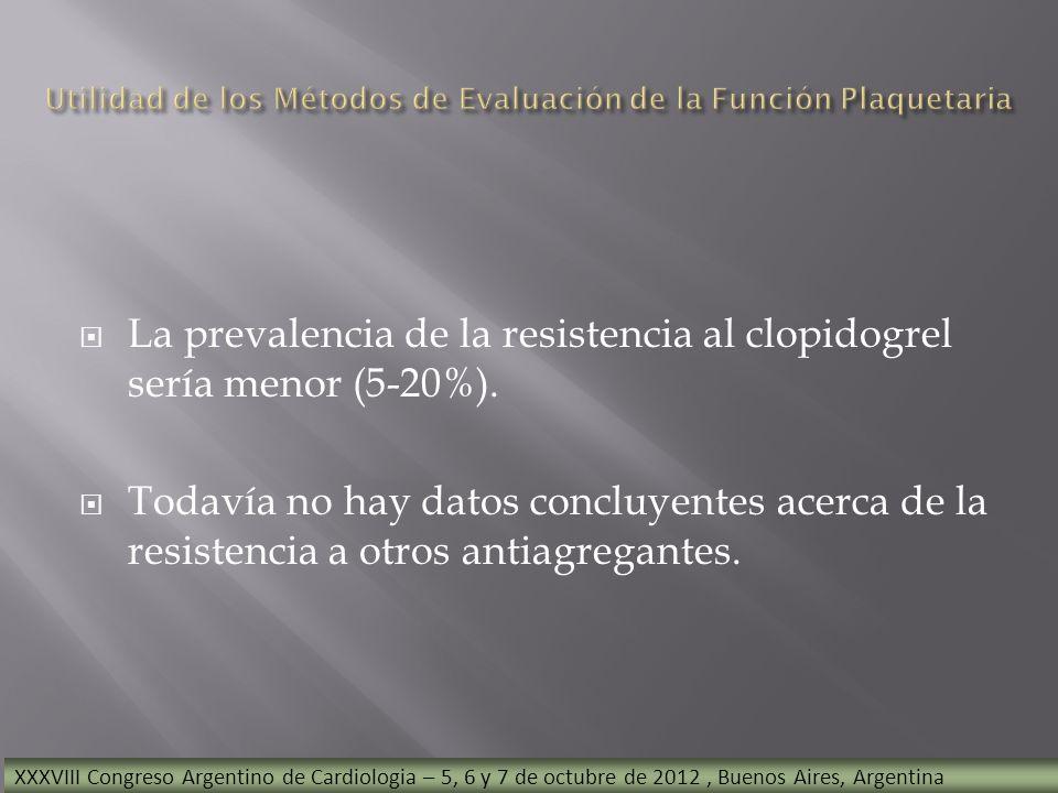 La prevalencia de la resistencia al clopidogrel sería menor (5-20%). Todavía no hay datos concluyentes acerca de la resistencia a otros antiagregantes
