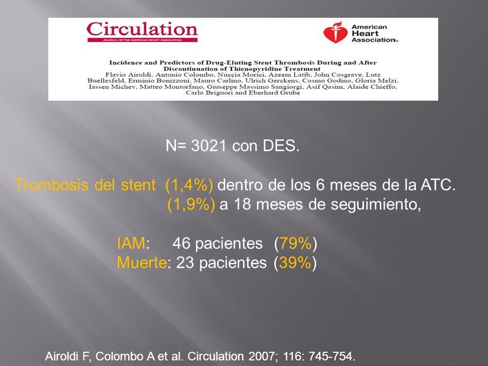 N= 3021 con DES. Trombosis del stent (1,4%) dentro de los 6 meses de la ATC. (1,9%) a 18 meses de seguimiento, IAM: 46 pacientes (79%) Muerte: 23 paci