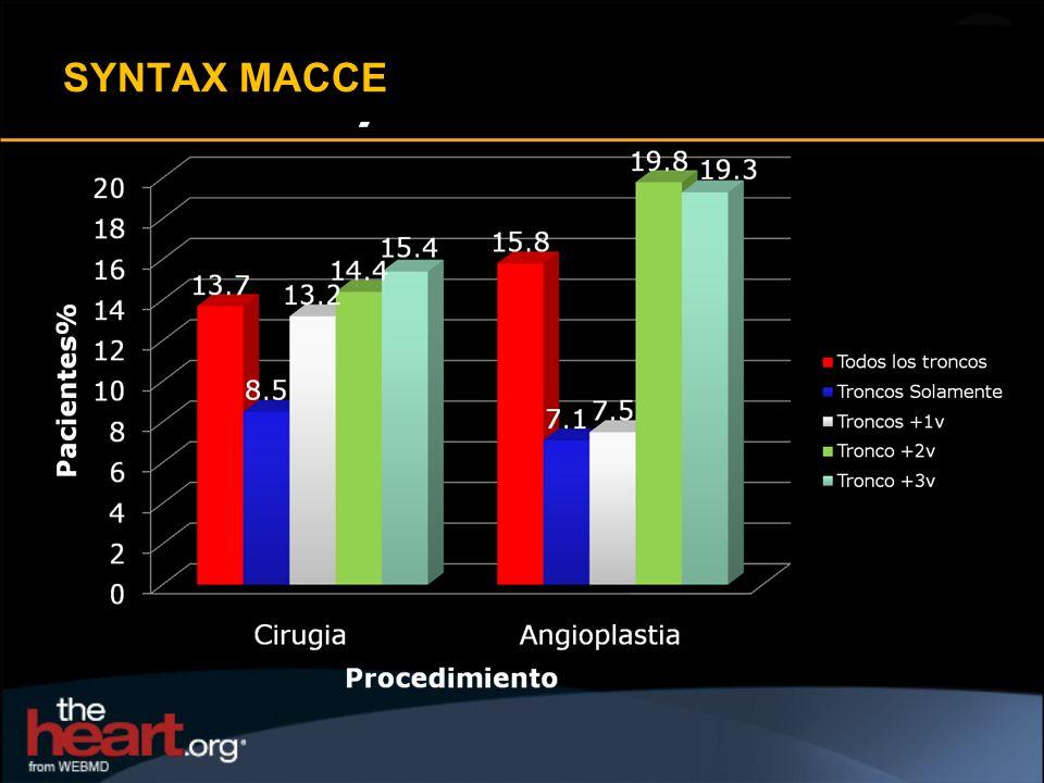 SYNTAX MACCE