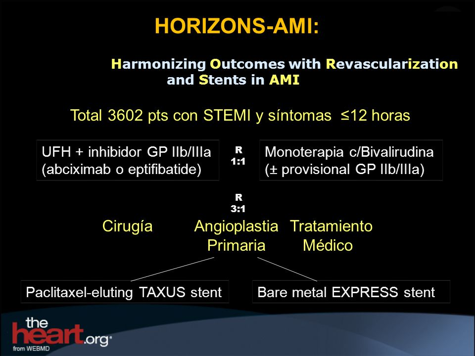HORIZONS-AMI: Harmonizing Outcomes with Revascularization and Stents in AMI Total 3602 pts con STEMI y síntomas 12 horas UFH + inhibidor GP IIb/IIIa (