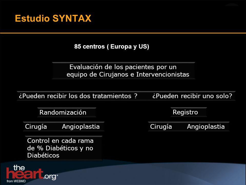Estudio SYNTAX 85 centros ( Europa y US) Evaluación de los pacientes por un equipo de Cirujanos e Intervencionistas ¿Pueden recibir los dos tratamient