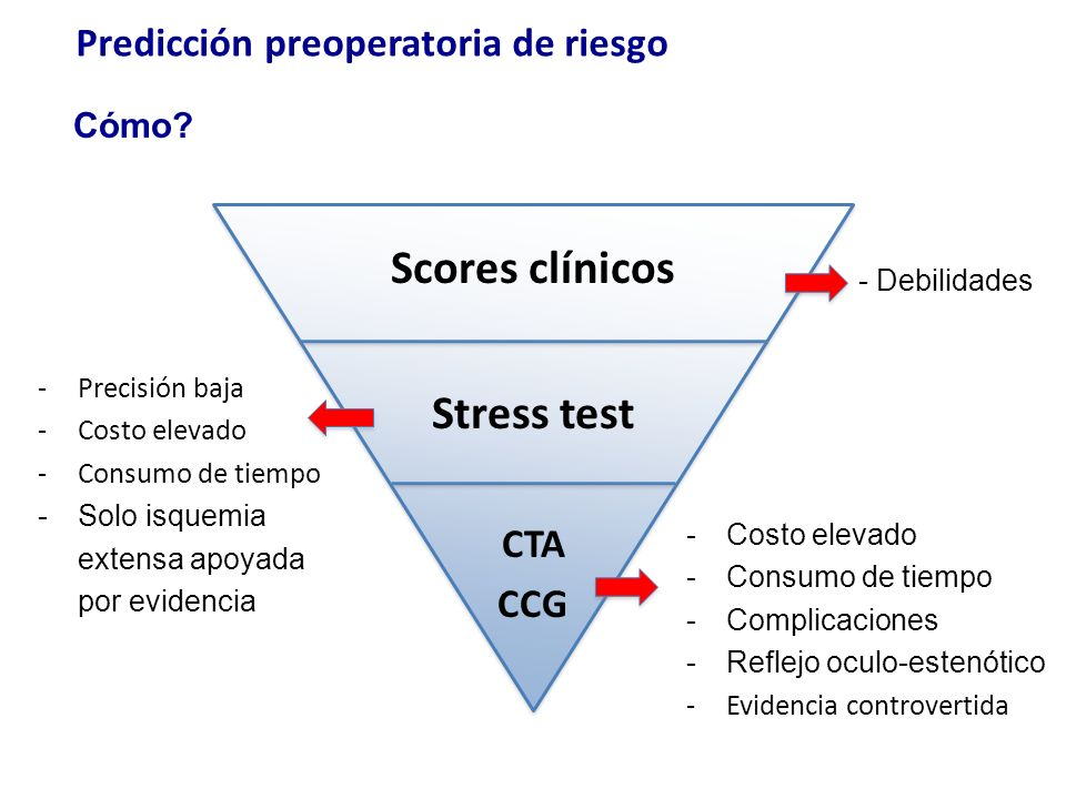 Scores clínicos Stress test CTA CCG Predicción preoperatoria de riesgo Cómo? -Precisión baja -Costo elevado -Consumo de tiempo -Solo isquemia extensa