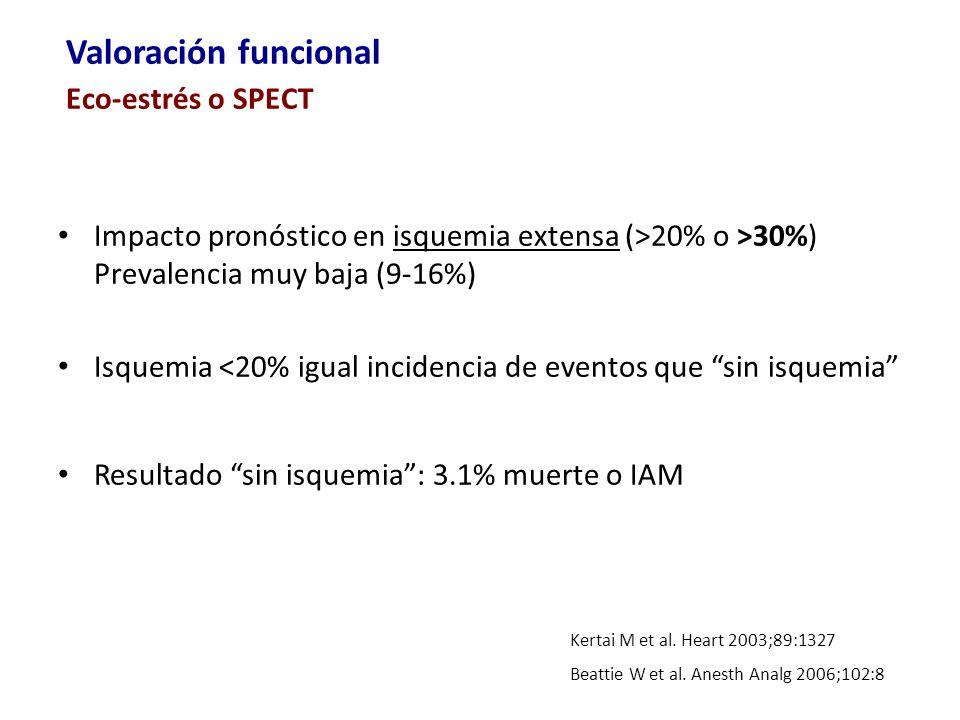 Impacto pronóstico en isquemia extensa (>20% o >30%) Prevalencia muy baja (9-16%) Isquemia <20% igual incidencia de eventos que sin isquemia Resultado