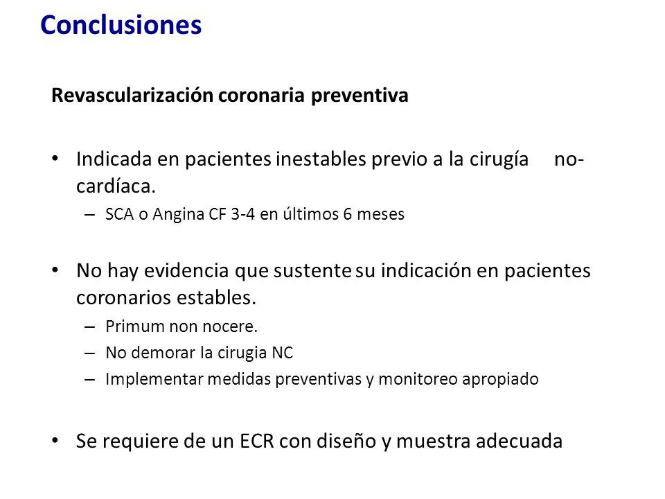 Conclusiones Revascularización coronaria preventiva Indicada en pacientes inestables previo a la cirugía no- cardíaca. – SCA o Angina CF 3-4 en último