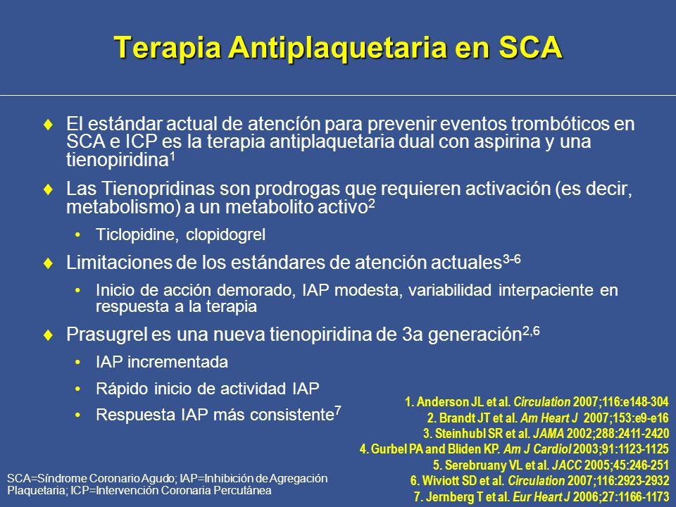Terapia Antiplaquetaria en SCA El estándar actual de atencíón para prevenir eventos trombóticos en SCA e ICP es la terapia antiplaquetaria dual con as