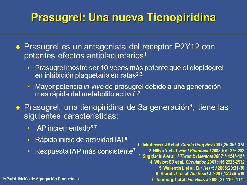 Prasugrel: Estudios Clínicos en Pacientes con PCI JUMBO-TIMI 26: Prasugrel (según rango de dosis) comparada con la dosis aprobada de clopidogrel en pacientes recibiendo una ICP electiva o urgente en un estudio de fase II mostró: 1 Ninguna diferencia significativa en eventos de sangrado en pacientes tratados con prasugrel vs.