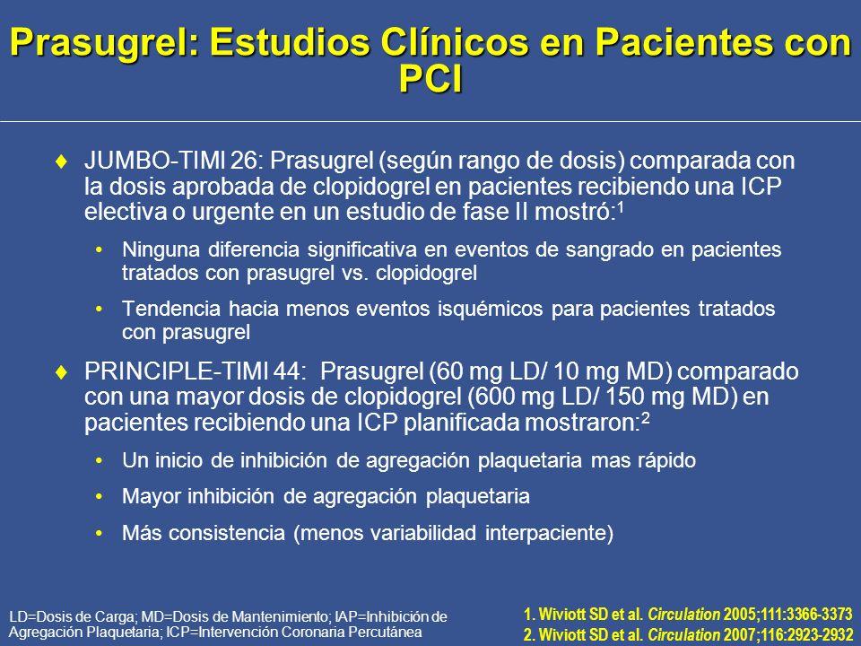 Concentraciones Más Altas del Metabolito Activo de Prasugrel después de la Dosis de Carga Tiempo (Horas) 02468 0 100 200 300 400 500 600 Concentración Metabolito Activo (ng/mL) Clopidogrel 300 mg LD Clopidogrel 600 mg LD Prasugrel 60 mg LD C max y T max influyen en el inicio de la inhibición plaquetaria Relevante para dosis de carga pero no para la de mantenimiento AUC influye en la magnitud de la inhibición plaquetaria Relevante para dosis de carga y de mantenimiento Winters K, et al.