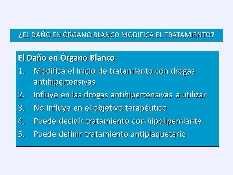 El Daño en Órgano Blanco: 1.Modifica el inicio de tratamiento con drogas antihipertensivas 2.Influye en las drogas antihipertensivas a utilizar 3.No I