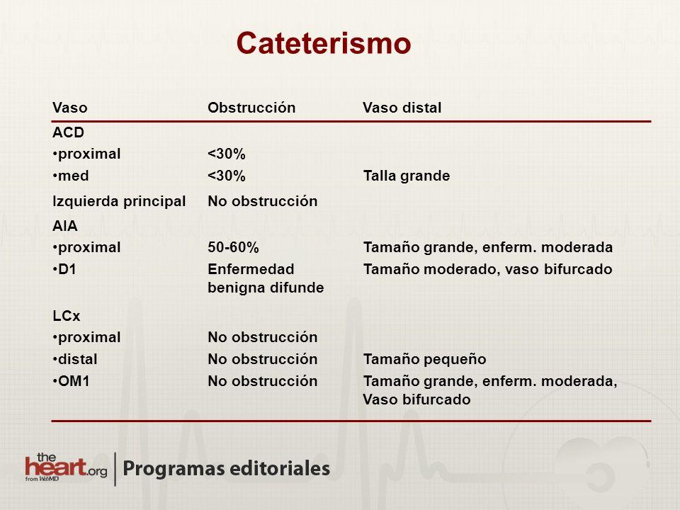 VasoObstrucciónVaso distal ACD proximal med <30% Talla grande Izquierda principalNo obstrucción AIA proximal D1 50-60% Enfermedad benigna difunde Tama