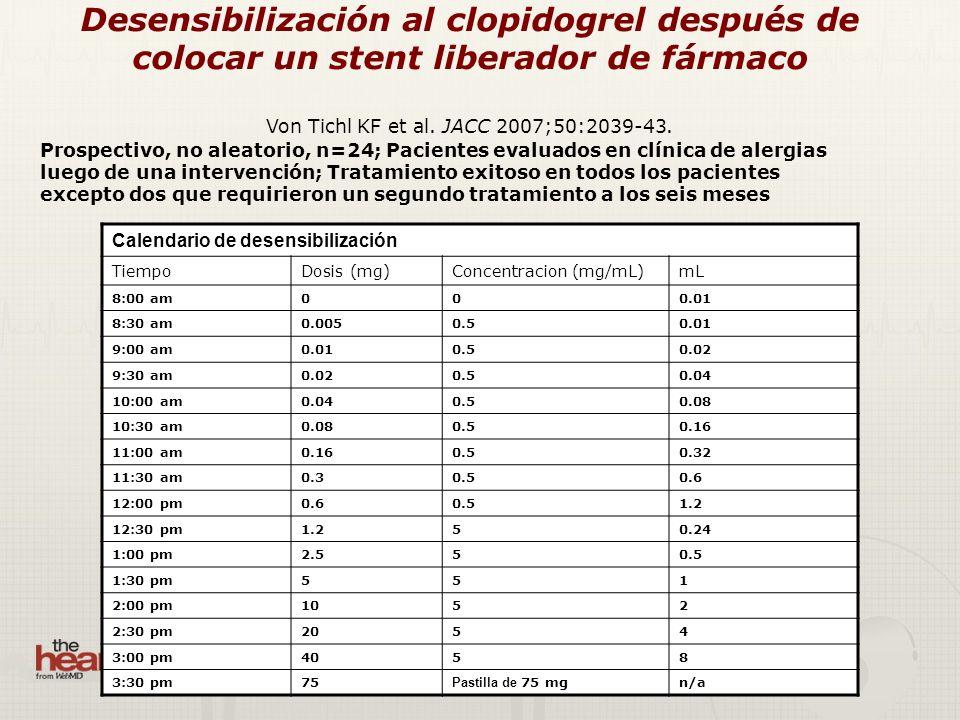 Prospectivo, no aleatorio, n=24; Pacientes evaluados en clínica de alergias luego de una intervención; Tratamiento exitoso en todos los pacientes exce