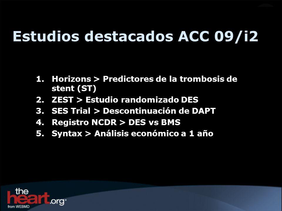Estudios destacados ACC 09/i2 1.Horizons > Predictores de la trombosis de stent (ST) 2.ZEST > Estudio randomizado DES 3.SES Trial > Descontinuación de