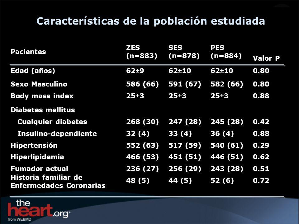 Características de la población estudiada 52 (6) 243 (28) 446 (51) 540 (61) 36 (4) 245 (28) 25±3 582 (66) 62±10 PES (n=884) 0.7244 (5)48 (5) Historia
