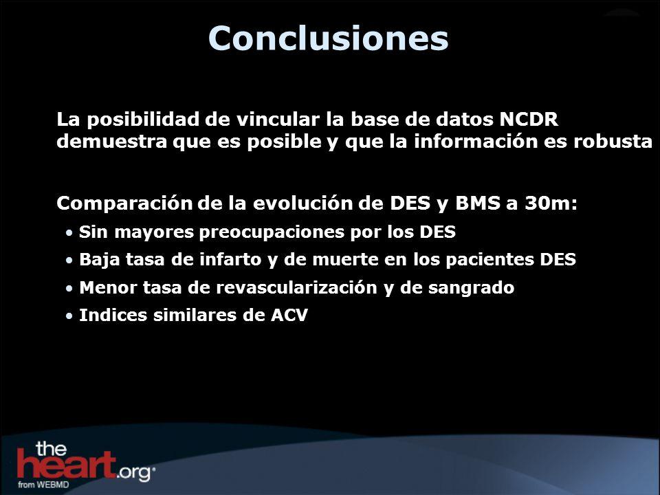 Conclusiones La posibilidad de vincular la base de datos NCDR demuestra que es posible y que la información es robusta Comparación de la evolución de