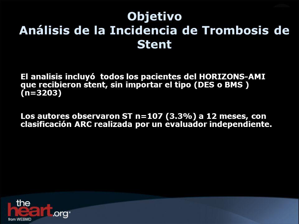 Objetivo Análisis de la Incidencia de Trombosis de Stent El analisis incluyó todos los pacientes del HORIZONS-AMI que recibieron stent, sin importar e