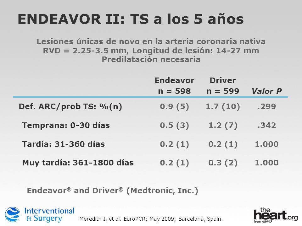 Endeavor n = 598 Driver n = 599Valor P Def. ARC/prob TS: %(n)0.9 (5)1.7 (10).299 Temprana: 0-30 días0.5 (3)1.2 (7).342 Tardía: 31-360 días0.2 (1) 1.00