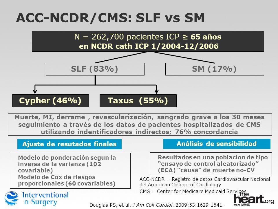 SLF (83%) Muerte, MI, derrame, revascularización, sangrado grave a los 30 meses seguimiento a través de los datos de pacientes hospitalizados de CMS u