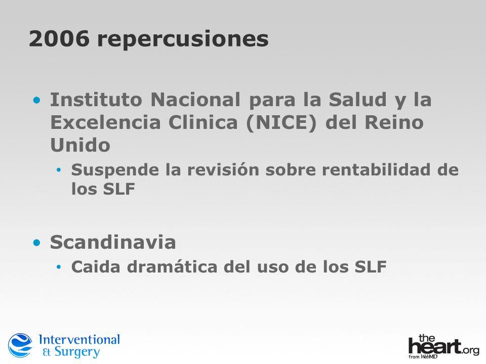 2006 repercusiones Instituto Nacional para la Salud y la Excelencia Clinica (NICE) del Reino Unido Suspende la revisión sobre rentabilidad de los SLF