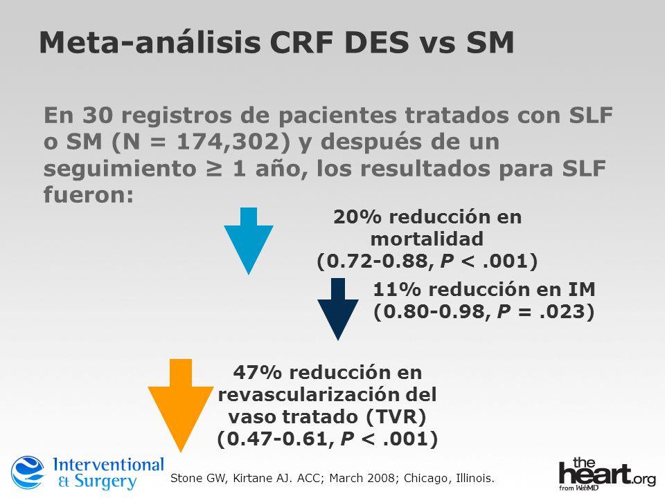 En 30 registros de pacientes tratados con SLF o SM (N = 174,302) y después de un seguimiento 1 año, los resultados para SLF fueron: Meta-análisis CRF