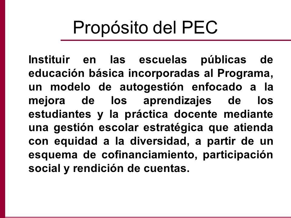 Propósito del PEC Instituir en las escuelas públicas de educación básica incorporadas al Programa, un modelo de autogestión enfocado a la mejora de lo