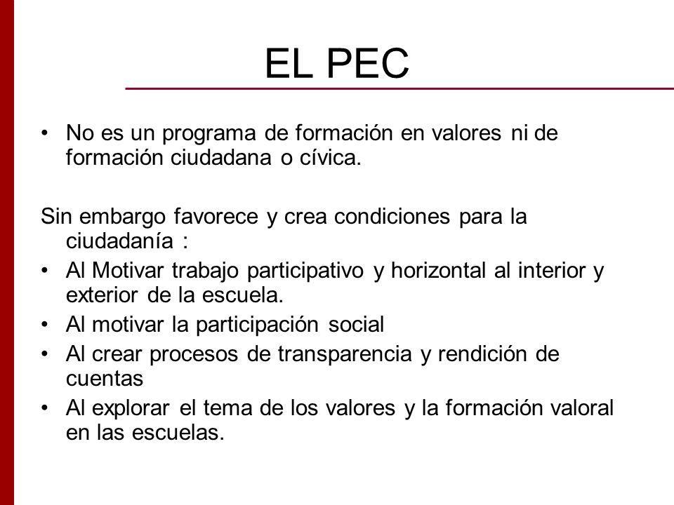 EL PEC No es un programa de formación en valores ni de formación ciudadana o cívica. Sin embargo favorece y crea condiciones para la ciudadanía : Al M