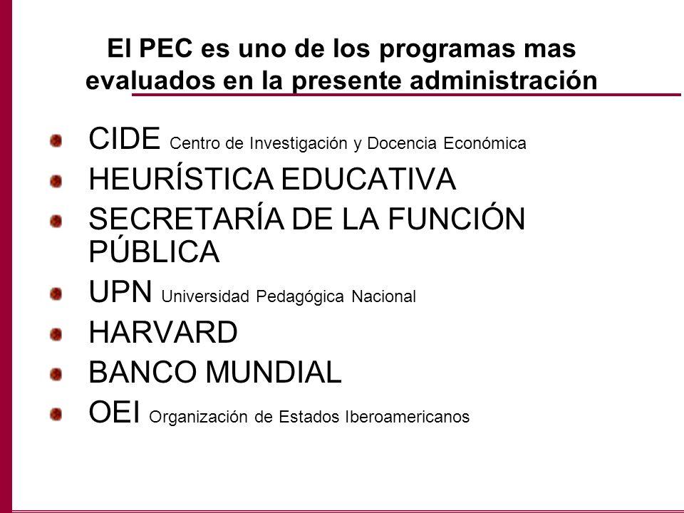 El PEC es uno de los programas mas evaluados en la presente administración CIDE Centro de Investigación y Docencia Económica HEURÍSTICA EDUCATIVA SECR