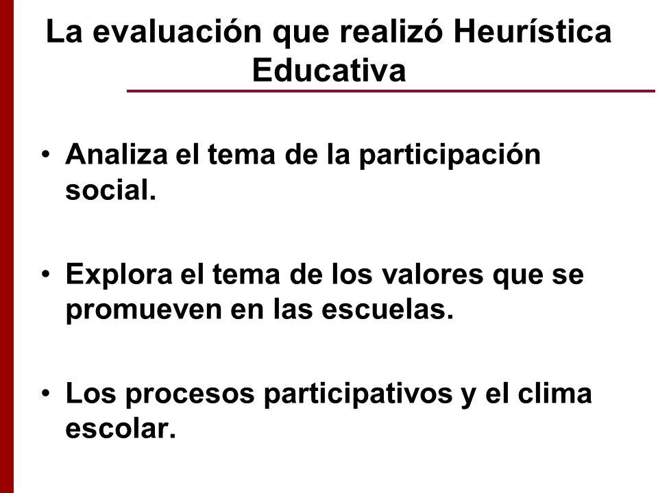 La evaluación que realizó Heurística Educativa Analiza el tema de la participación social. Explora el tema de los valores que se promueven en las escu