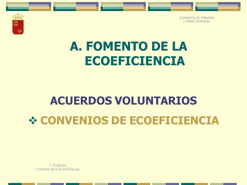 A. FOMENTO DE LA ECOEFICIENCIA Consejería de Industria y Medio Ambiente ACUERDOS VOLUNTARIOS CONVENIOS DE ECOEFICIENCIA 3. Políticas Fomento de la Eco