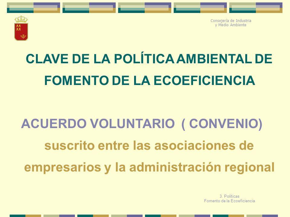 CLAVE DE LA POLÍTICA AMBIENTAL DE FOMENTO DE LA ECOEFICIENCIA ACUERDO VOLUNTARIO ( CONVENIO) suscrito entre las asociaciones de empresarios y la admin