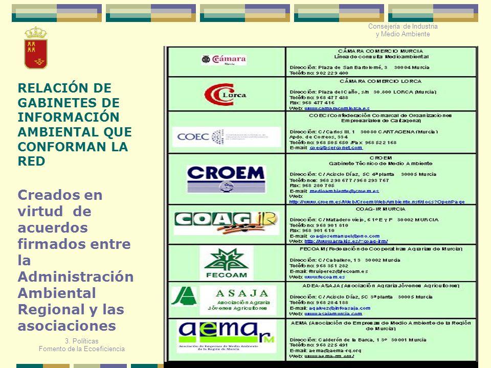 RELACIÓN DE GABINETES DE INFORMACIÓN AMBIENTAL QUE CONFORMAN LA RED Creados en virtud de acuerdos firmados entre la Administración Ambiental Regional