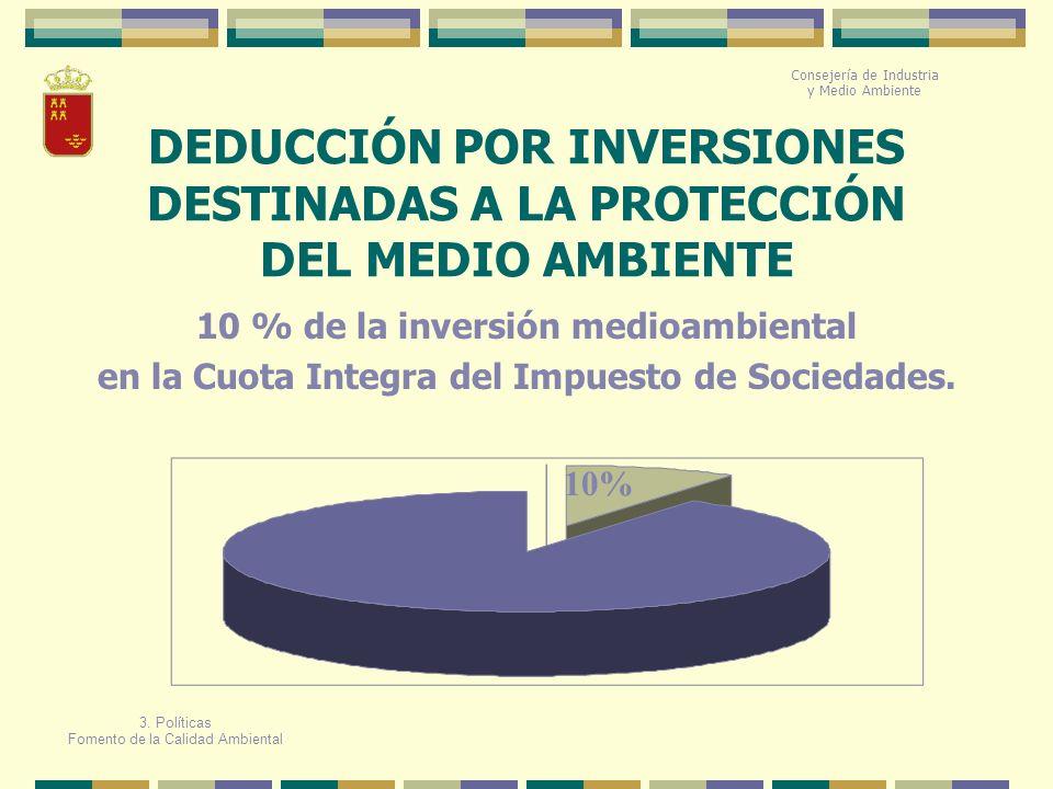 DEDUCCIÓN POR INVERSIONES DESTINADAS A LA PROTECCIÓN DEL MEDIO AMBIENTE 10 % de la inversión medioambiental en la Cuota Integra del Impuesto de Socied