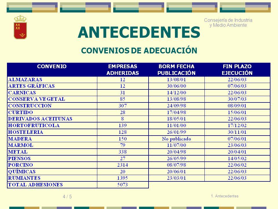 Consejería de Industria y Medio Ambiente ANTECEDENTES CONVENIOS DE ADECUACIÓN 4 / 5 1. Antecedentes