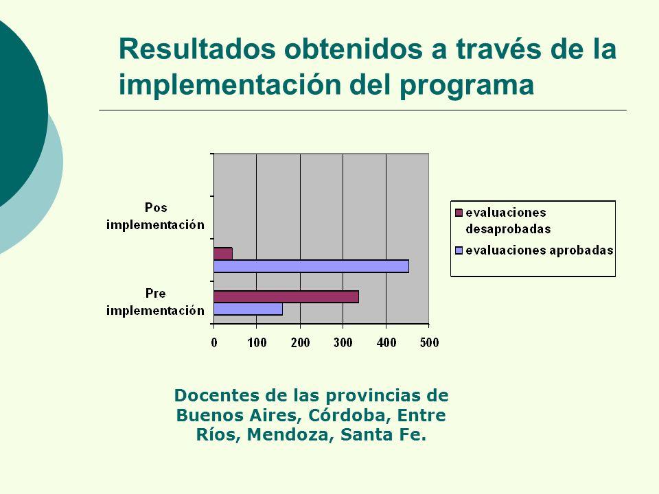 Resultados obtenidos a través de la implementación del programa Docentes de las provincias de Buenos Aires, Córdoba, Entre Ríos, Mendoza, Santa Fe.