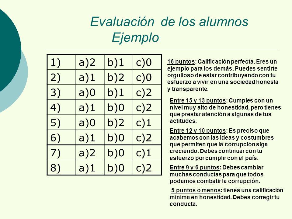 Evaluación de los alumnos Ejemplo 1)a)2b)1c)0 2)a)1b)2c)0 3)a)0b)1c)2 4)a)1b)0c)2 5)a)0b)2c)1 6)a)1b)0c)2 7)a)2b)0c)1 8)a)1b)0c)2 16 puntos: Calificación perfecta.