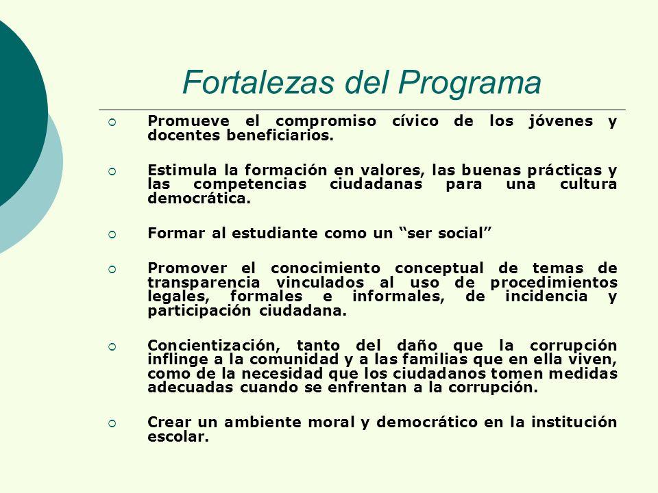 Fortalezas del Programa Promueve el compromiso cívico de los jóvenes y docentes beneficiarios.