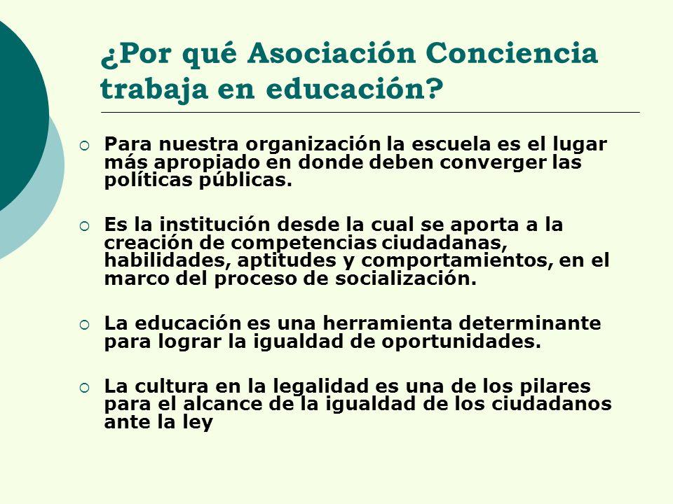 ¿Por qué Asociación Conciencia trabaja en educación.