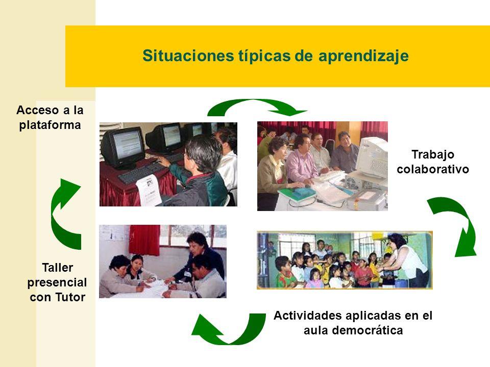 Situaciones típicas de aprendizaje Acceso a la plataforma Taller presencial con Tutor Actividades aplicadas en el aula democrática Trabajo colaborativ