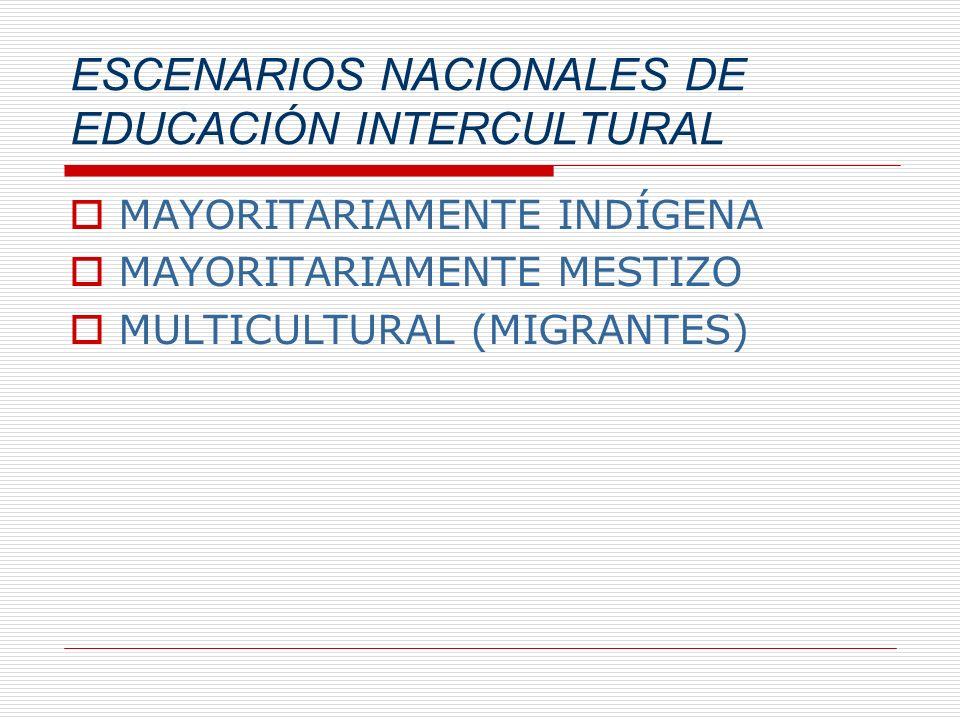 ESCENARIOS NACIONALES DE EDUCACIÓN INTERCULTURAL MAYORITARIAMENTE INDÍGENA MAYORITARIAMENTE MESTIZO MULTICULTURAL (MIGRANTES)