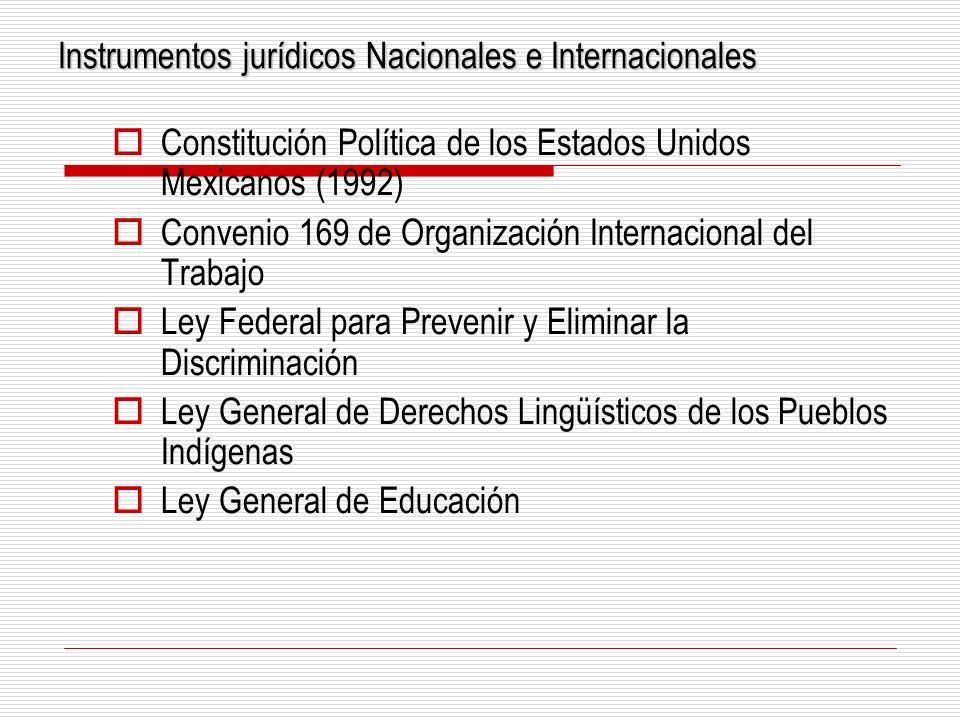 Instrumentos jurídicos Nacionales e Internacionales Constitución Política de los Estados Unidos Mexicanos (1992) Convenio 169 de Organización Internac